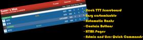 Clean TTT Scoreboard